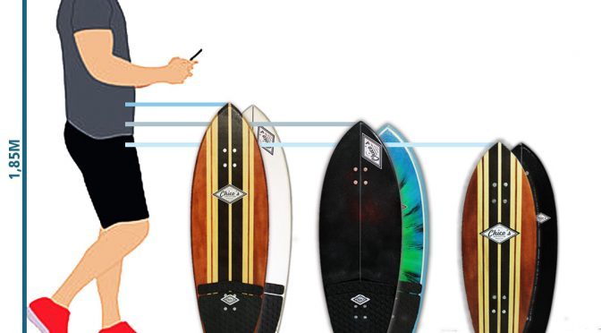Guia Comparativo de Alturas dos Simuladores de Surf